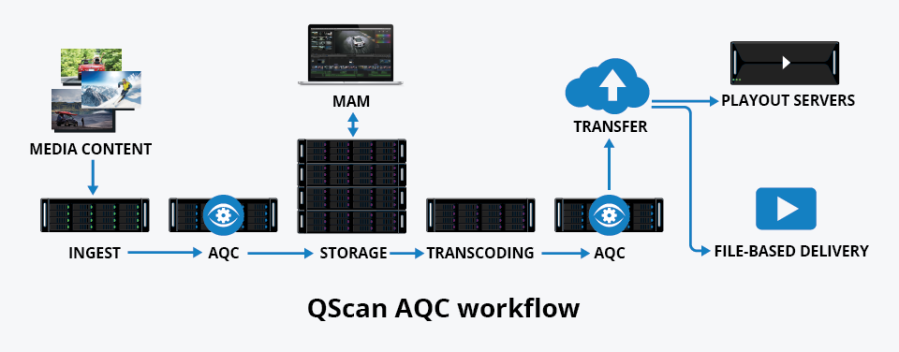 diagram-QScan-workflow.png
